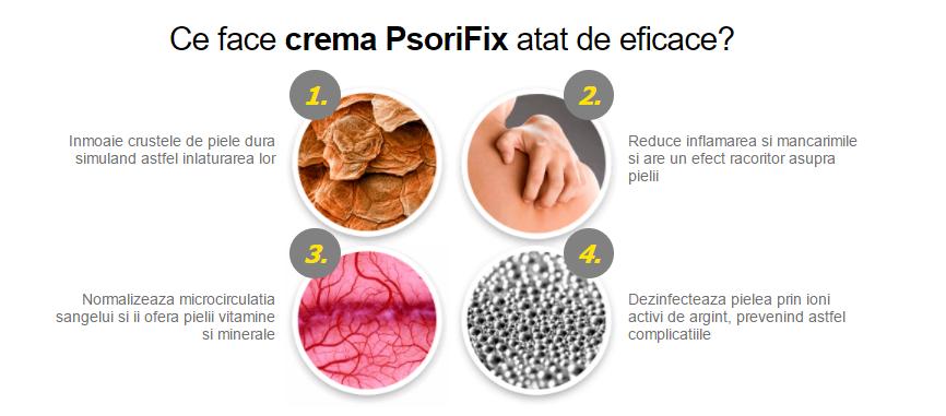 PsoriFix krema - pret