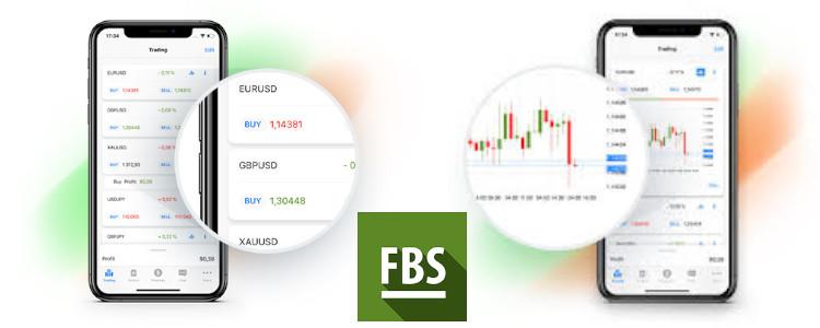 Cum să comandați de pe site-ul producătorului FBS Trader?